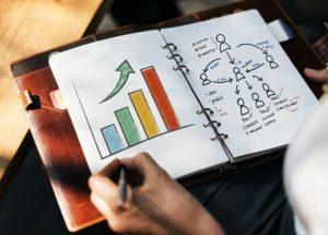 5 successful marketing strategies for Asia-Pacific region