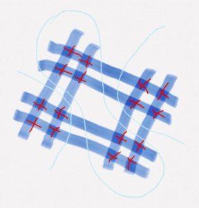lattice multiplication 2