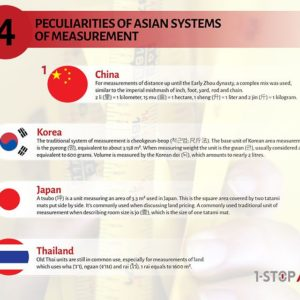 1-StopAsia Tips and Tricks 7